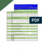 Indice Dossier Calidad Montaje Calcesur 21mar
