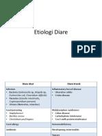 Etiologi Diare