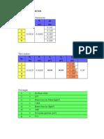 Data Praktikum Hidrolika Kelompok