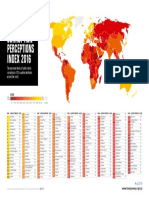 Corruption Perception Index 2016.pdf