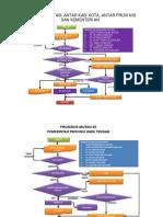 Prosedur_Mutasi.pdf