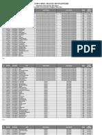 PENGUMUMAN HASIL SELEKSI BERKAS CPNS LINGKUP PROV. SULTRA-1.pdf