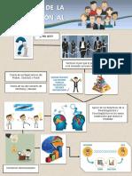 Infografía de La Motivación Del Personal en Las Ventas
