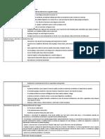Tema1. Esquema Lingua Galega