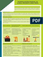 FAP Conceptos MMC, Normas Asociadas, Factores de Riesgo y Obligaciones. ...