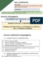 Farmacologia de Anemia
