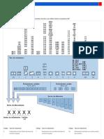 Sistema de Designación Básica de Rodamientos