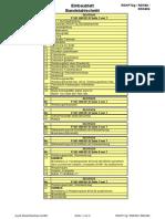 RDK80 Formwerkzeug P561 400 050 En