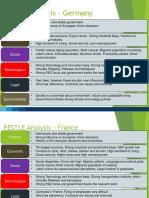 PESTLE Analysis of various Countries
