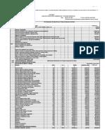 5. Analisis Gastos Generales Utilidades 2018