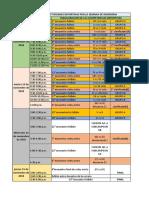 CRONOGRAMA DE PARTIDOS SEMANA DE LA ING. CORREGIDOS.pdf