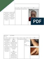 BST kulit dan kelamin.docx