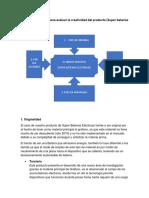Criterios o Aspectos Para Evaluar La Creatividad Del Producto (PIA)