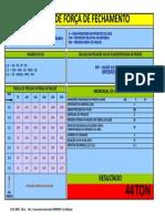 Tabela de Fechamento Revisada