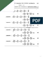 Ecuaciones de Variación (Bird) y Balances Macroscopicos