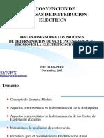 Evolución Del Negocio de La Distribución Eléctrica