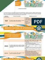 Envio Evidencia Semana 3 Infecciones Intrahospitalarias