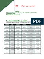 Nacionalidades Rafa.pdf