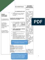 SOCIOLOGIA GENERAL Ordenador Conceptual M3 (1).docx