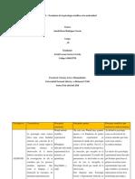Fase 2 Unidad 2 Historia de La Psicologia.