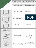 Formulas de Areas y Volumen