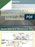 01 Componentes de la Infraestructura vial.ppsx