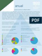 relatorio IBDD 2013