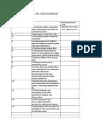 Daftar SK Dan SOP Bagian UKP