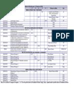 Cadernos Do Ppgsd 2014 1