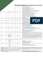 Proyectos de Inversión 2014-2017