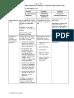Preglednica a II 5