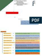 Tipología de Las Auditorías Ambientales
