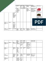 Formato Cuadro ETAs - Copia