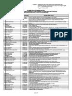 Lampiran II Seleksi Administrasi