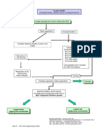 Flow Charts Conventional Gjc