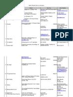 Daftar Penerbit