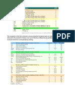 Overview Study Program Csn
