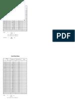 Tabel Material