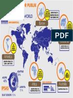 Infografis IPSAS Di Dunia