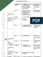 数学  RPT 二年级'18.pdf