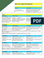 Português - Novo Acordo Ortogrfico da Língua Portuguesa - Guia Rápido - Quadro.pdf