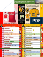 Premier League week 12 181111 Arsenal - Wolverhampton 1-1