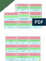 Music informal assessment examples