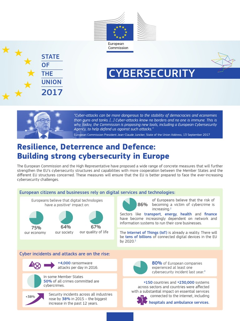 Cybersecurity en | Online Safety & Privacy | Computer Security