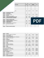 Formulas Polinómicas.xlsx