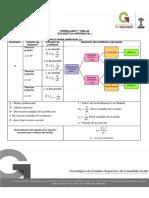 Formulario_Estadistica_Inferencial_I.pdf