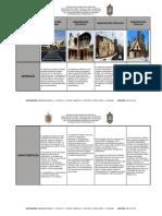 Cuadro Comparativo de arquitectura