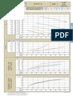 Curvas-BPI-22.pdf