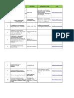 Ficha de Identificación RAE