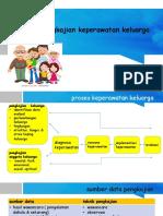 pengkajian keperawatan keluarga-1.pptx